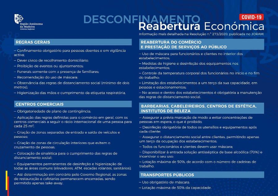 Informação sobre o desconfinamento e reabertura da económica