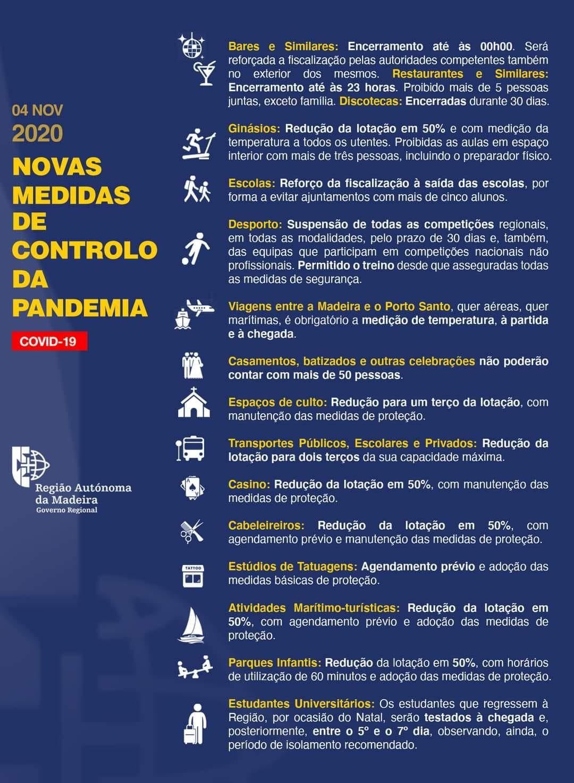 Informação COVID 19 | novas medidas para a Madeira